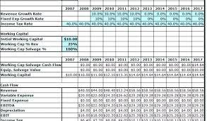 Cash Flow Statement Template Uk Cash Flow Excel Template Project Cash Flow Excel Template Cash Flow