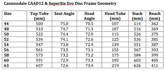 50 Always Up To Date Brake Disc Size Chart