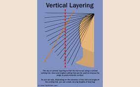 vertical layering of long hair to keep