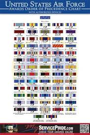 Navy Order Of Precedence Chart Usaf Medals And Ribbons Order Of Precedence Air Force