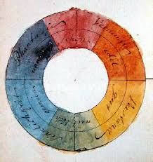 Matisse Colour Chart How To Spin The Colour Wheel By Turner Malevich And More