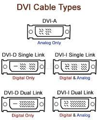 dvi vs vga unlike vga dvi cables can be hot plugged