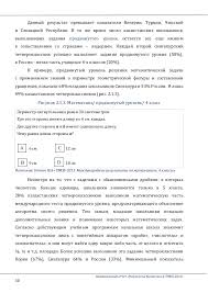 Национальный отчет Результаты Казахстана в timss   среднийбалл учащихся 30 Национальный отчет