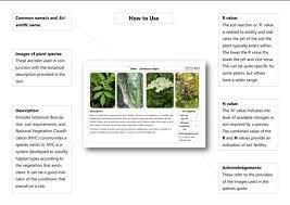Esc Dss Plant I D Guide