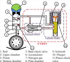 hyundai accent wiring diagram pdf hyundai image 2006 hyundai accent wiring diagram wirdig on hyundai accent wiring diagram pdf
