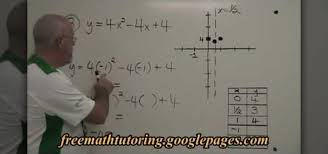 how to find extra points for a parabola quadractic equation math wonderhowto
