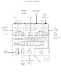 sebring fuse box on sebring images free download wiring diagrams 1995 Ford F150 Fuse Box Diagram sebring fuse box 2 1996 ford f 150 fuse box diagram 1995 ford ranger fuse box diagram 1995 ford f150 fuse panel diagram