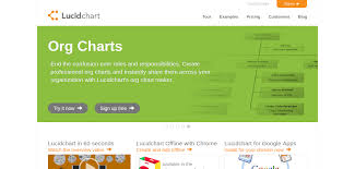 flowchart tools for creating charts and diagrams  flow chart maker  amp  online diagram software   lucidchart