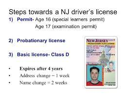 Check spelling or type a new query. Graduated Driver Licensing Gdl Permit 1 The Early Bird Special Learners Permit Age 16 2 Young Adult Examination Permit Age 17 Probationary License Ppt Download