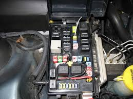 2007 dodge charger 3 5 fuse box best charger 2017 2007 Dodge Avenger Fuse Box Location fuse location rating circuit protected page 3 interior fuse box location 2016 dodge charger 2010 dodge avenger fuse box location