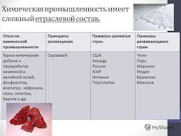 Презентация на тему Химическая промышленность Химическая  5 Химическая промышленность