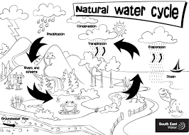 Small Picture Water Resource Natural Water Cycle Colouring Sheet