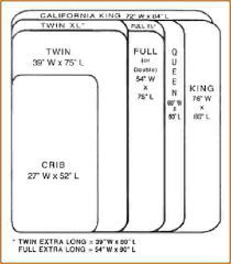 mattress sizes. Mattress Sizes Chart.e6b67ff7c6bc69c959cc68cba9f55306.jpg