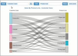 Sankey Charts In Tableau Sankey Of Changing Groups Tableau Community Forums