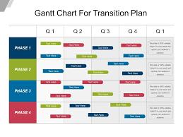 Gantt Chart For Sports Event Gantt Chart For Transition Plan Example Of Ppt Presentation