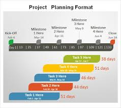 Free 3 Sample Project Planning Template In Word Excel Pdf