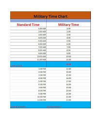 Military Time To Standard Time Chart 30 Printable Military Time Charts Template Lab