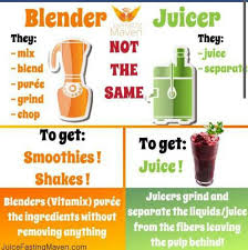 Difference between blender and juicer