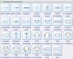 terminal symbols and connector symbols