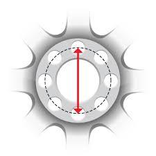 Wheel Bolt Pattern Guide Measuring Wheel Bolt Patterns