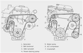 1999 ford taurus engine diagram elegant 1995 1999 ford taurus fuse 1999 ford taurus engine diagram unique 2004 ford taurus 3 0 engine diagram 2004 engine