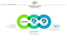 Registered Design Australia Sapphireone Is An Australian Erp Software Solution