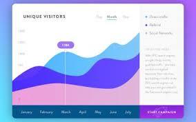 Pie Chart Jquery Plugin Free Download Chart Jquery Plugins