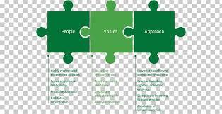 What Circles In A Venn Diagram Do Crossword Clue Template Venn Diagram Microsoft Excel Png Clipart Brand