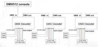 dmx lighting wiring diagram dmx image wiring diagram dmx wiring diagram dmx auto wiring diagram schematic on dmx lighting wiring diagram