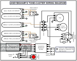 lace stratocaster wiring diagrams wiring diagram