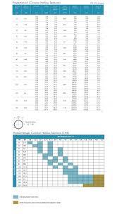 Hollow Bar Size Chart Jsl Ispat Pvt Ltd