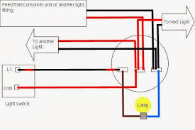 wiring diagram ceiling light switch wiring image ceiling light wiring diagram ceiling auto wiring diagram schematic on wiring diagram ceiling light switch