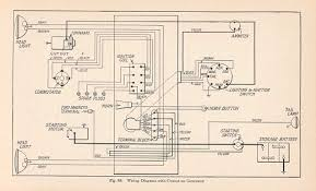 model t wiring diagram model image wiring diagram model a engine wiring model wiring diagrams on model t wiring diagram