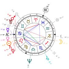 Astrology And Natal Chart Of Arnold Schwarzenegger Born On
