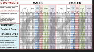 Optimal Ketosis Chart 11 The Okl Chart Optimal Keto Living N Okl Keto Chart