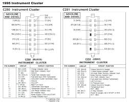 2003 chevy tahoe instrument cluster wiring diagram radio chevrolet Chevy Wiring Diagrams Automotive 2003 chevy tahoe instrument cluster wiring diagram stereo harness aftermarket radio chevrolet medium size of archived