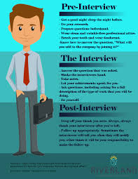 Interview Tips 14 Tips For Nailing All Stages Of An Interview