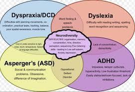 Autism Vs Adhd Chart Adhd And Vitamin D Deficiency