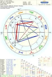Lady Gaga Birth Chart Astro Databank Chart Of Lady Gaga Born On 28 March 1986 90
