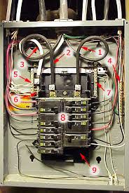 how to install a new circuit breaker in a main or sub panel circuit breaker panel anatomy labeled image of square d brand of electrical sub panel breaker panel
