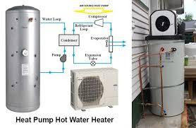 hot water heater pump. Contemporary Heater Heat Pump Water Heater Cost Photos Throughout Hot M