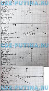 ГДЗ решебник самостоятельные работы по алгебре класс Александрова 10
