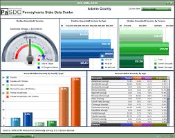 free xcel download free excel dashboard templates collection of hand picked