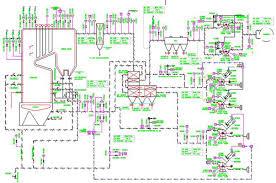 fabricating engineers stainless steel fabrication pulse engineering engineering process