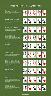 Texas Holdem And Chinese Poker Hands Ranking Poker Hands