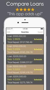 Loan Calculator Mortgage Car By Chuchu Train Productions Ios