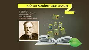 MÉTODO CIENTÍFICO EN LUIS PASTEUR by Yuly Rodas