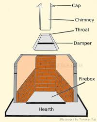 fireplace chimney design. traditional fireplace chimney design r
