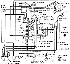 chevy tbi wiring diagram wirdig wiring harness on 4 3 vacuum diagrams