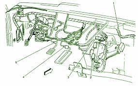 1998 gmc jimmy fuse box diagram 1milioncars fuse box diagram 1999 gmc